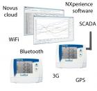 Novus trådløse dataloggere