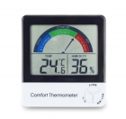 ETI-810-135 Comfort / Hypothermia Room thermometer - hygrometer