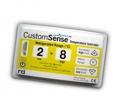 ShW_CustomSense_w